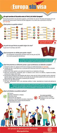 cartilla_informativa_europasinvisa-web
